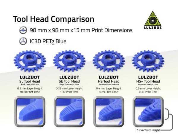 Tool Head Comparison 98 mm * 98 mm * 15 mm Print Dimensions - IC3D PETg Blue